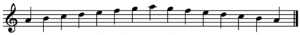 the musical scale for A minor from,  Creative Commons lisence
